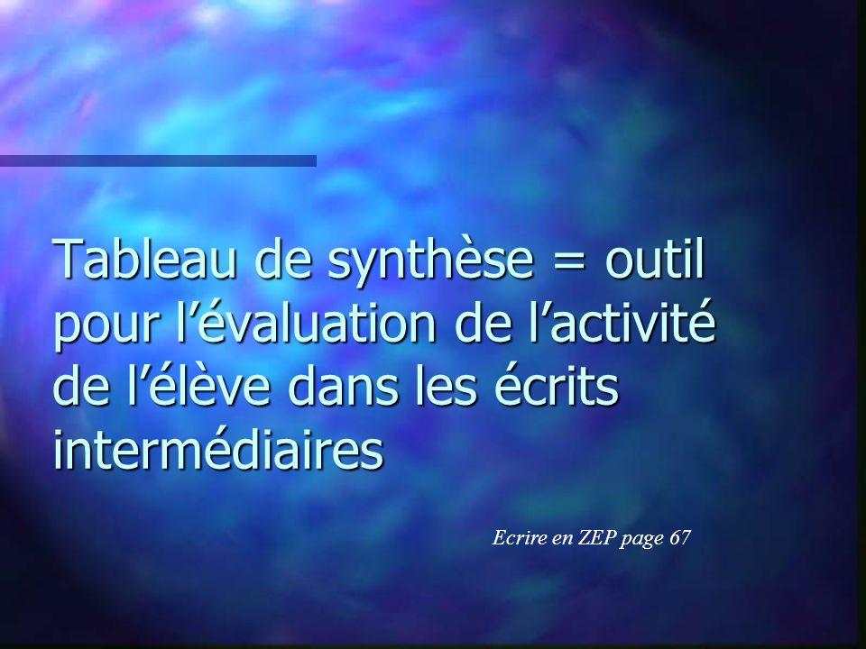 Tableau de synthèse = outil pour l'évaluation de l'activité de l'élève dans les écrits intermédiaires