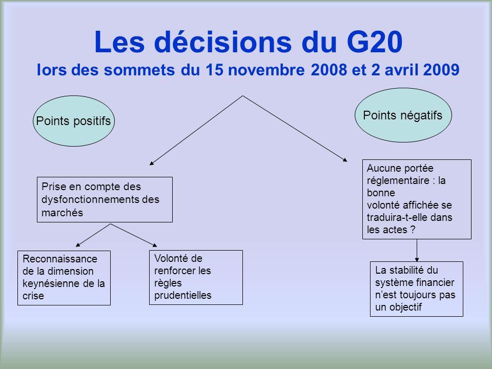 Les décisions du G20 lors des sommets du 15 novembre 2008 et 2 avril 2009