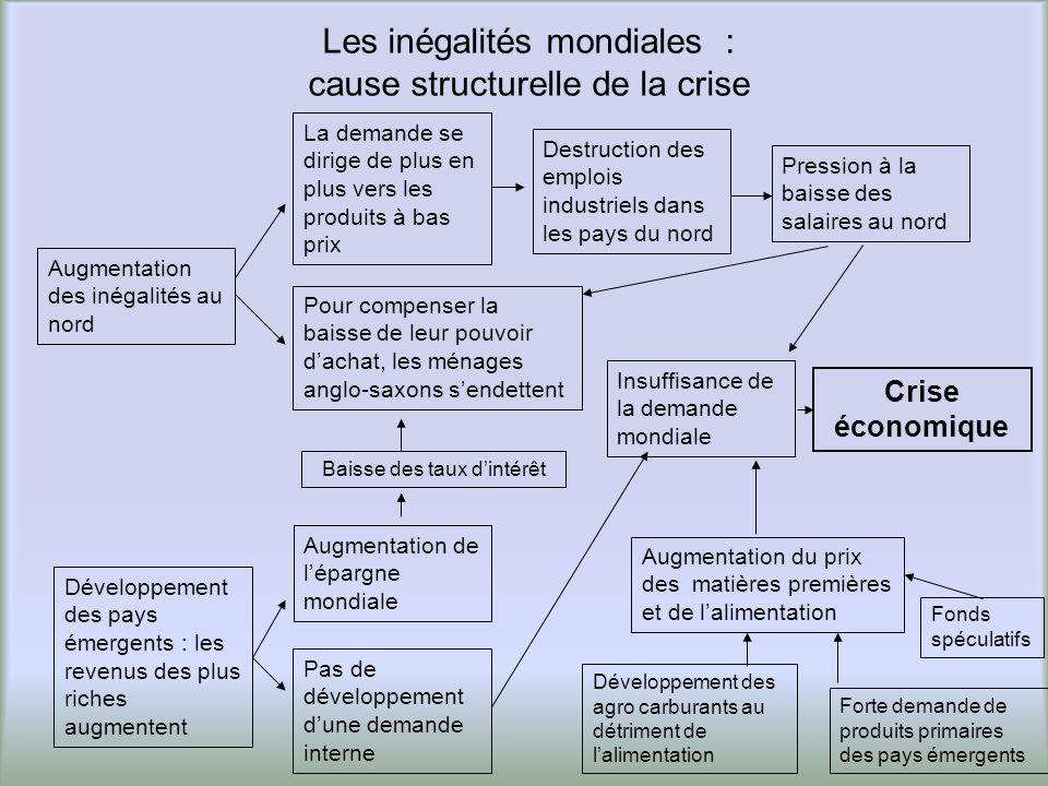 Les inégalités mondiales : cause structurelle de la crise