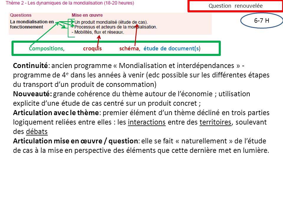 Compositions, croquis schéma, étude de document(s)°