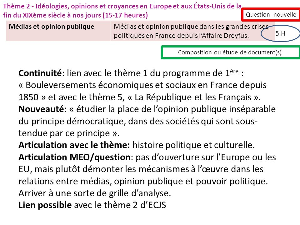 Composition ou étude de document(s)°