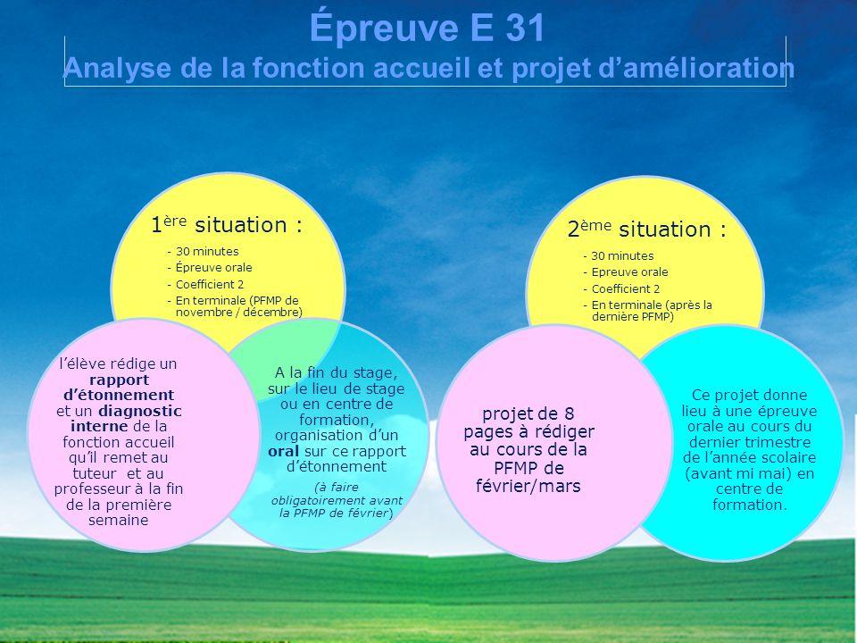 Épreuve E 31 Analyse de la fonction accueil et projet d'amélioration