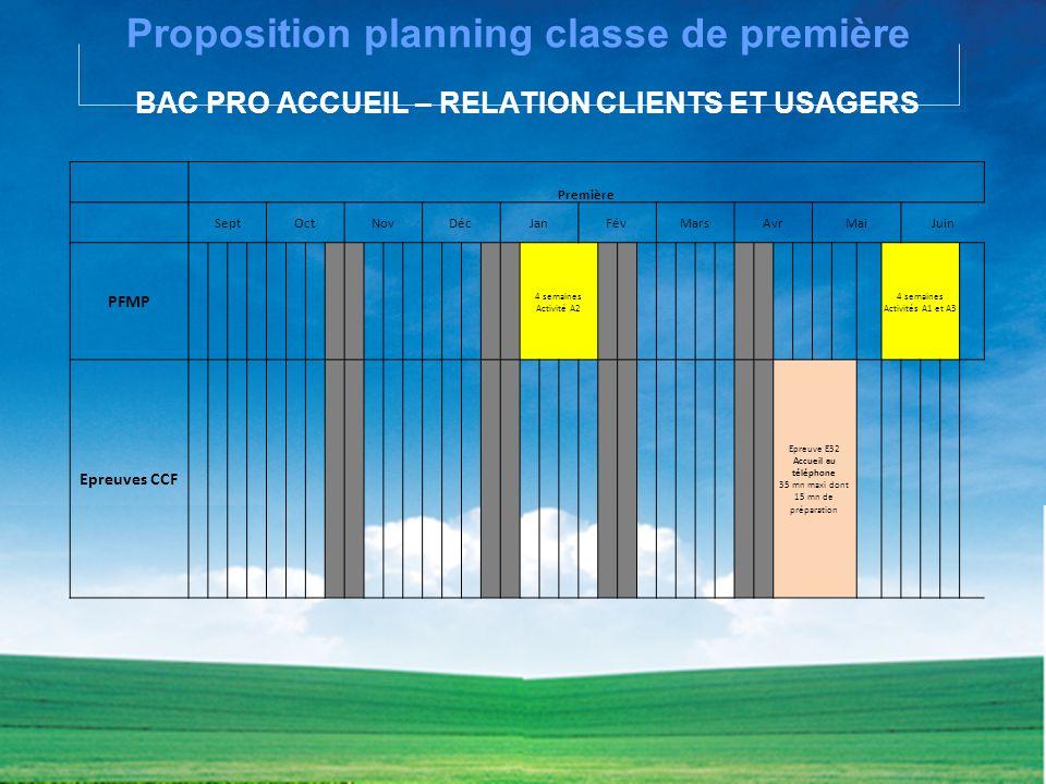 Proposition planning classe de première BAC PRO ACCUEIL – RELATION CLIENTS ET USAGERS