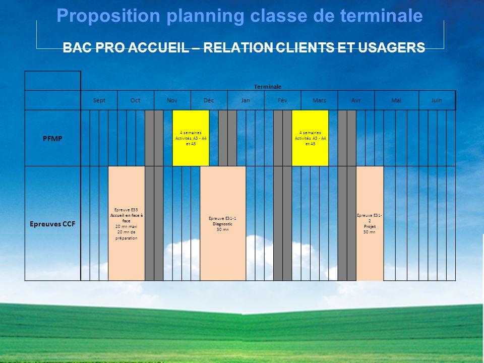 Proposition planning classe de terminale BAC PRO ACCUEIL – RELATION CLIENTS ET USAGERS
