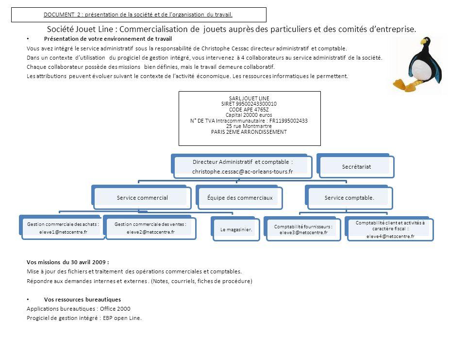 DOCUMENT 2 : présentation de la société et de l'organisation du travail.