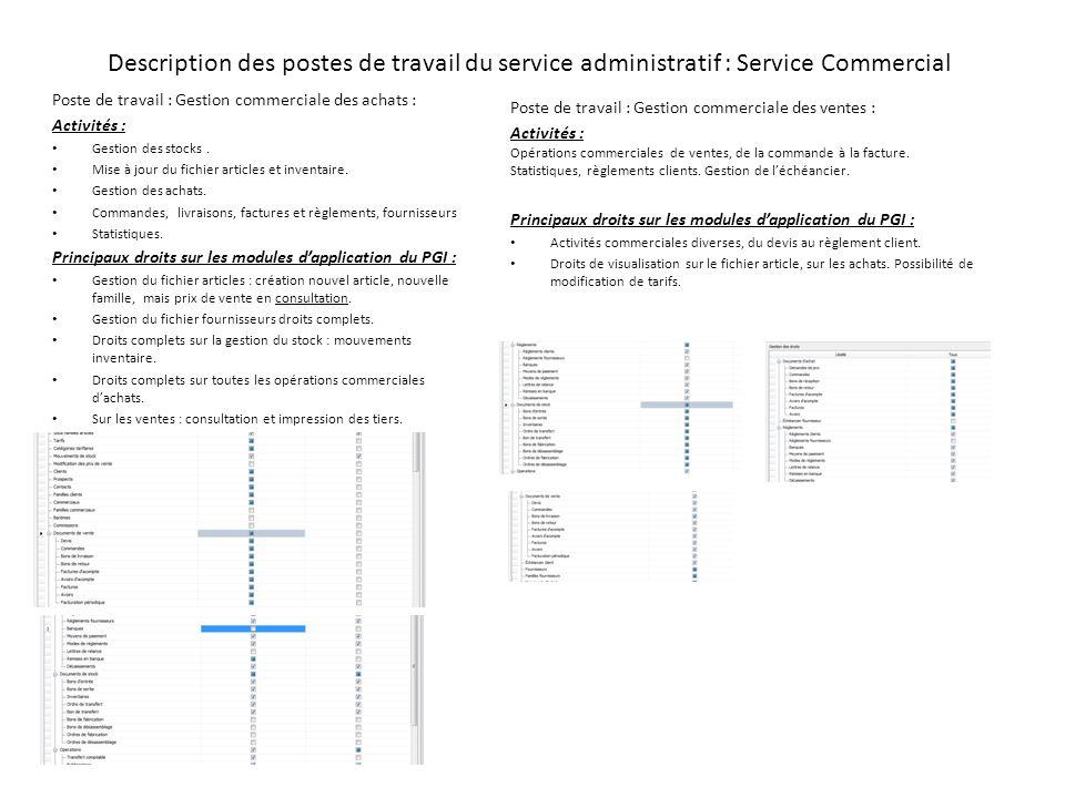 Description des postes de travail du service administratif : Service Commercial