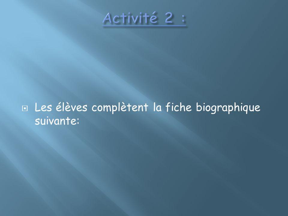 Activité 2 : Les élèves complètent la fiche biographique suivante: