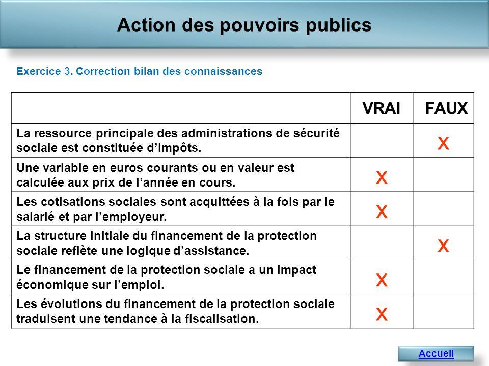 Action des pouvoirs publics