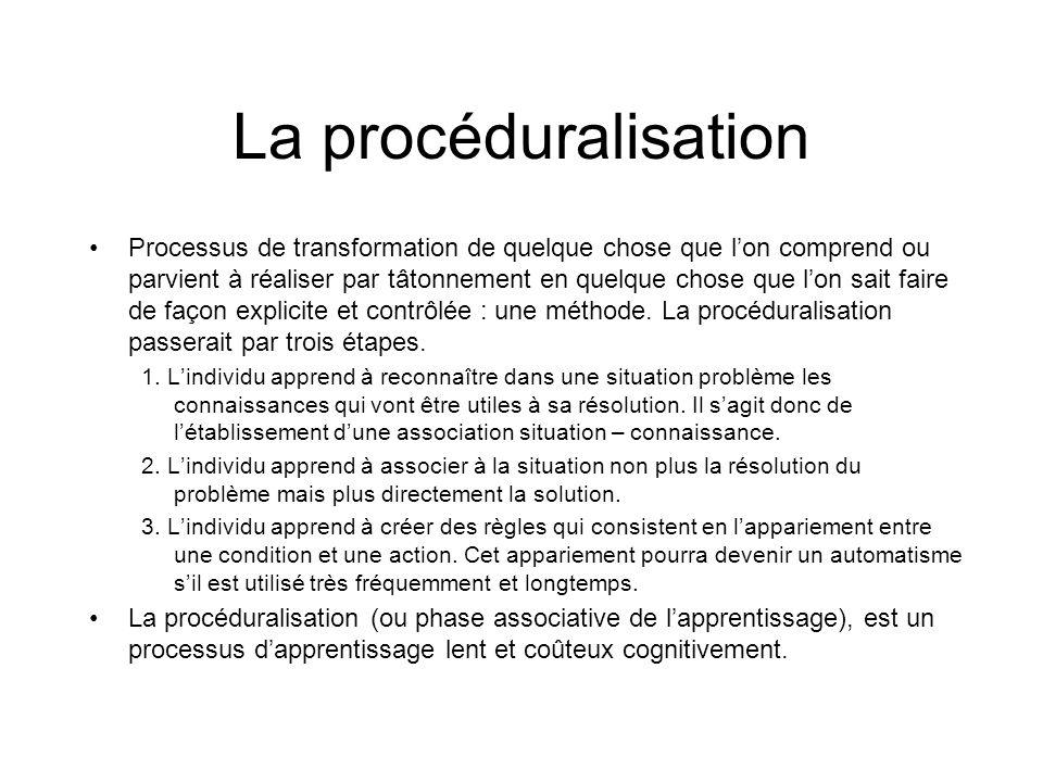 La procéduralisation