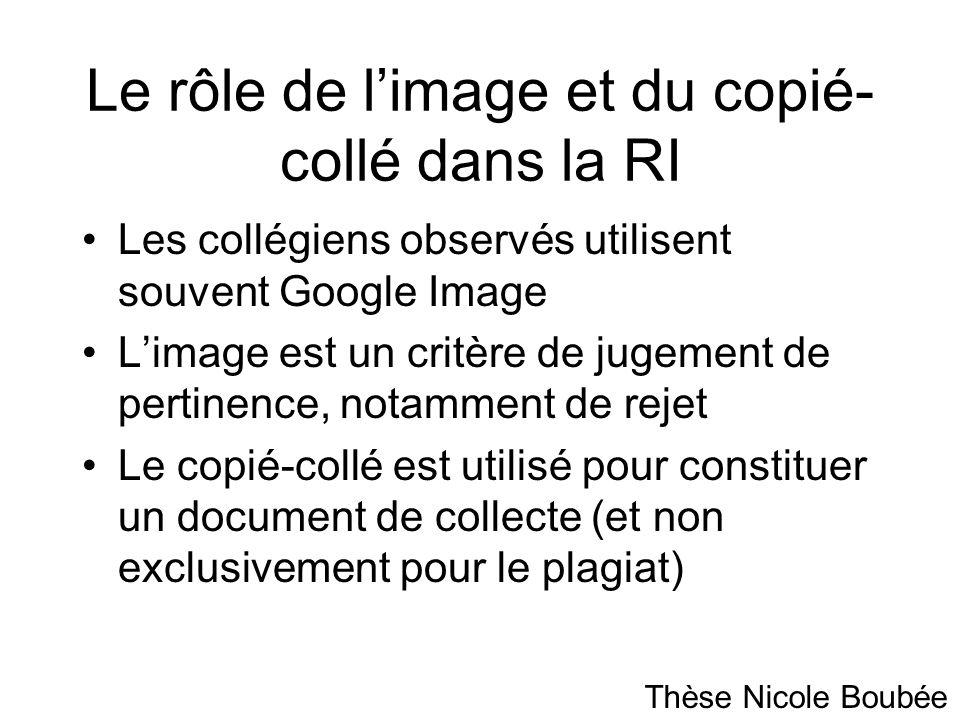 Le rôle de l'image et du copié-collé dans la RI