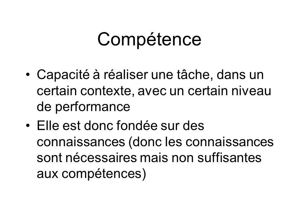 Compétence Capacité à réaliser une tâche, dans un certain contexte, avec un certain niveau de performance.