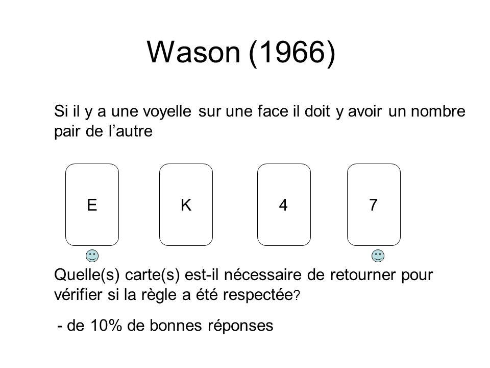 Wason (1966)Si il y a une voyelle sur une face il doit y avoir un nombre pair de l'autre. E. K. 4. 7.