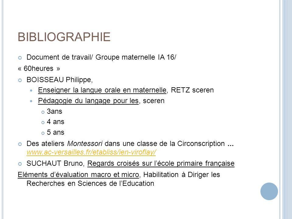 BIBLIOGRAPHIE Document de travail/ Groupe maternelle IA 16/