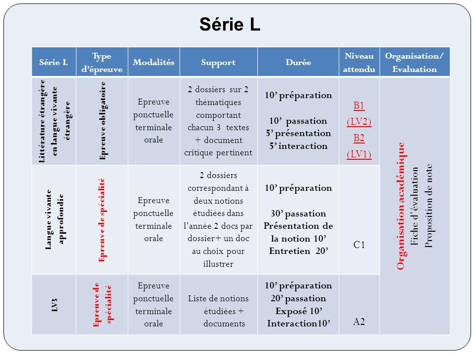 Série L B1 (LV2) B2 (LV1) Organisation académique Fiche d'évaluation