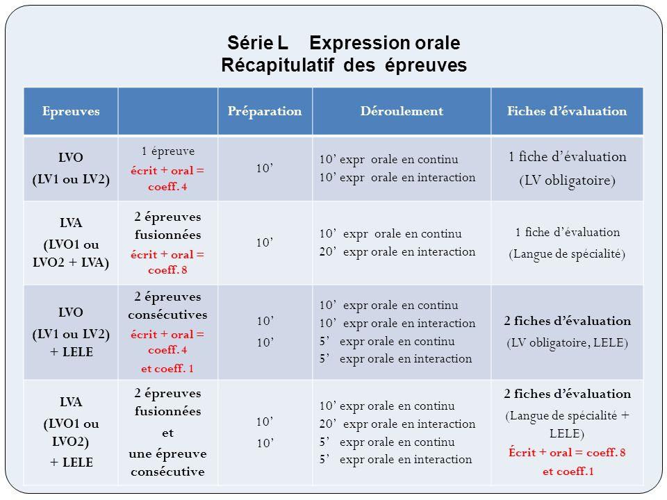 Série L Expression orale Récapitulatif des épreuves