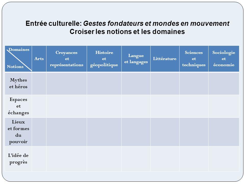 Entrée culturelle: Gestes fondateurs et mondes en mouvement Croiser les notions et les domaines