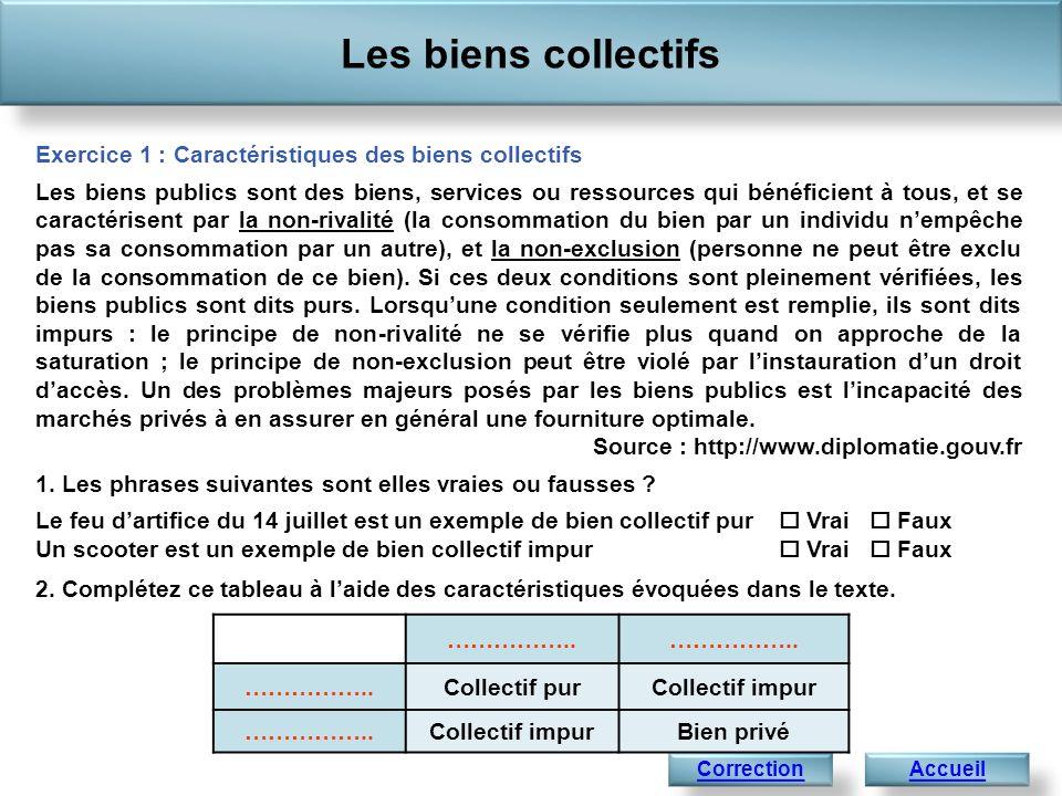 Les biens collectifs Exercice 1 : Caractéristiques des biens collectifs.
