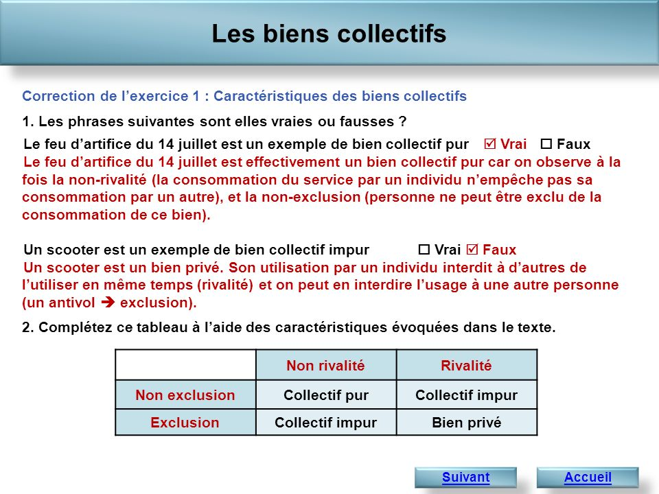 Les biens collectifs Correction de l'exercice 1 : Caractéristiques des biens collectifs. Les phrases suivantes sont elles vraies ou fausses