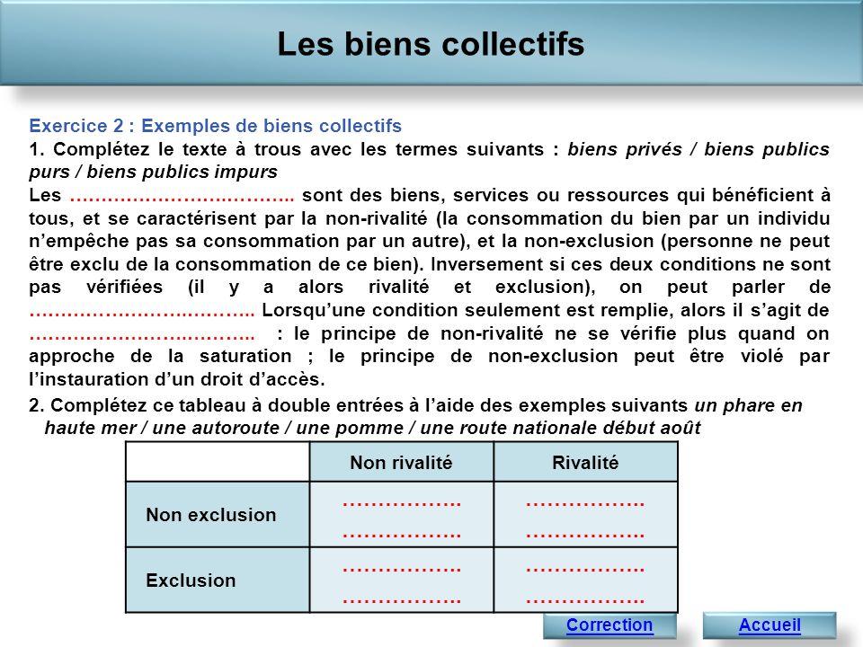 Les biens collectifs …………….. Exercice 2 : Exemples de biens collectifs