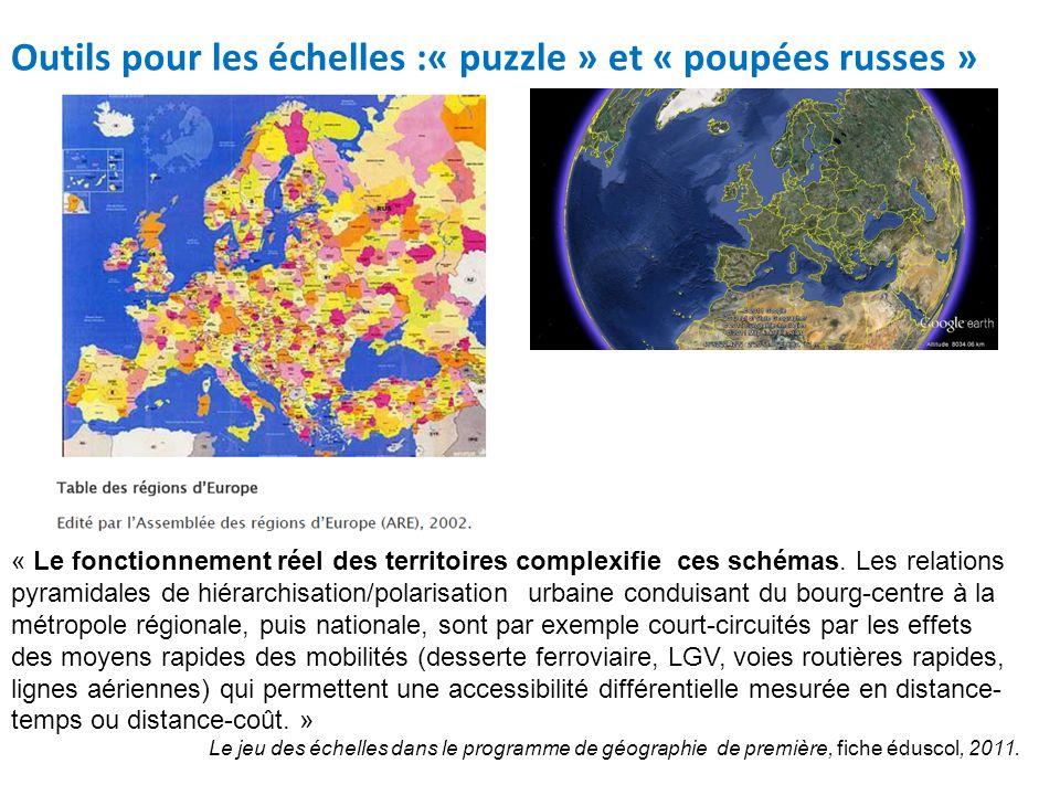 Outils pour les échelles :« puzzle » et « poupées russes »