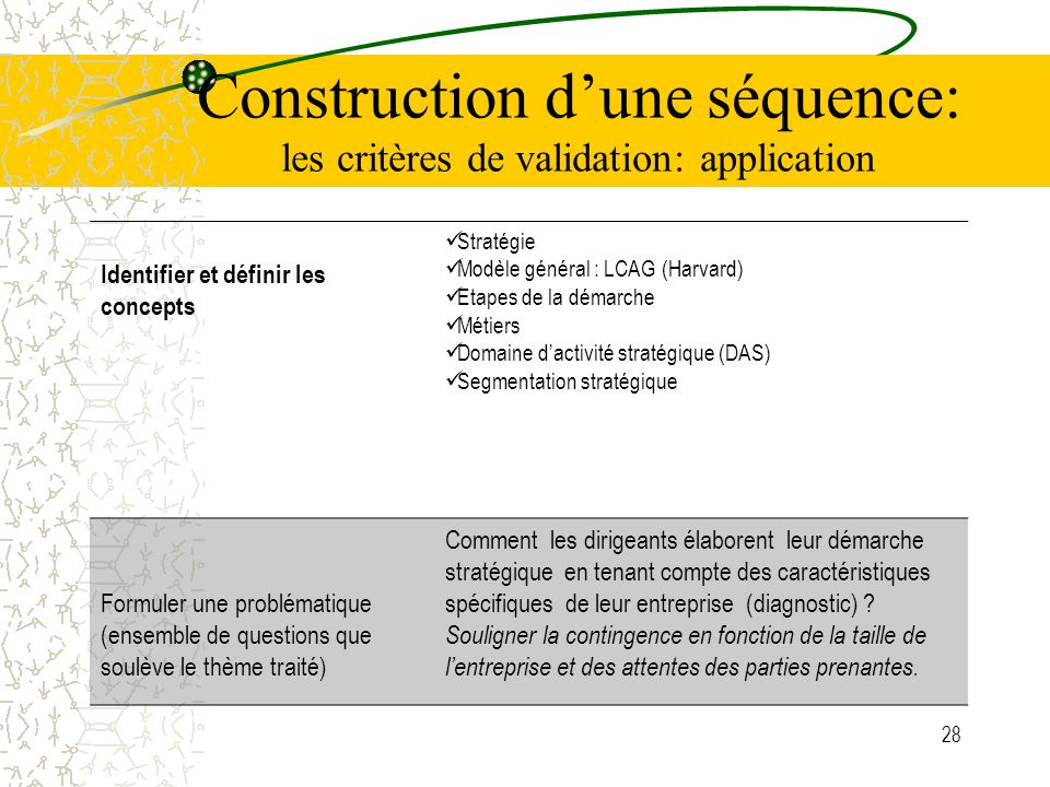 Construction d'une séquence: les critères de validation: application