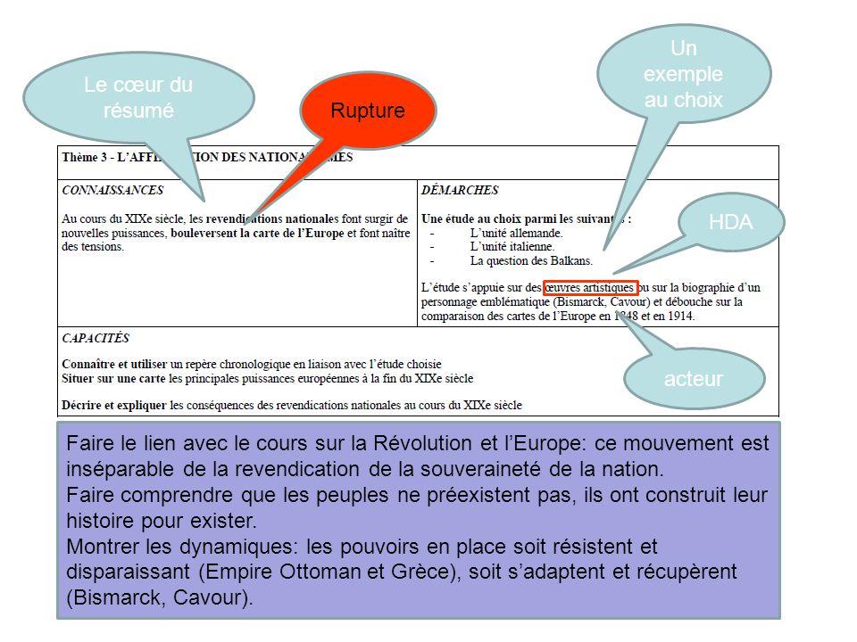 Un exemple au choix Le cœur du résumé. Rupture. HDA. acteur.