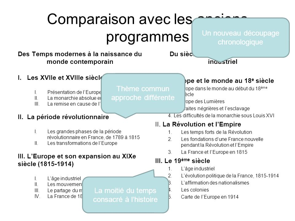 Comparaison avec les anciens programmes