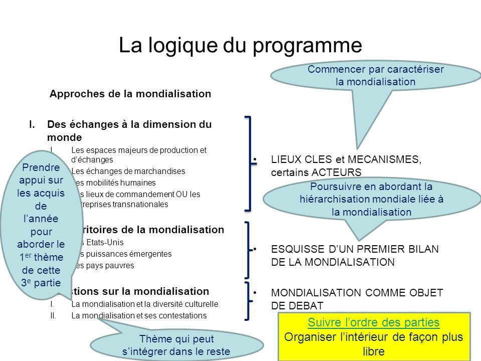La logique du programme