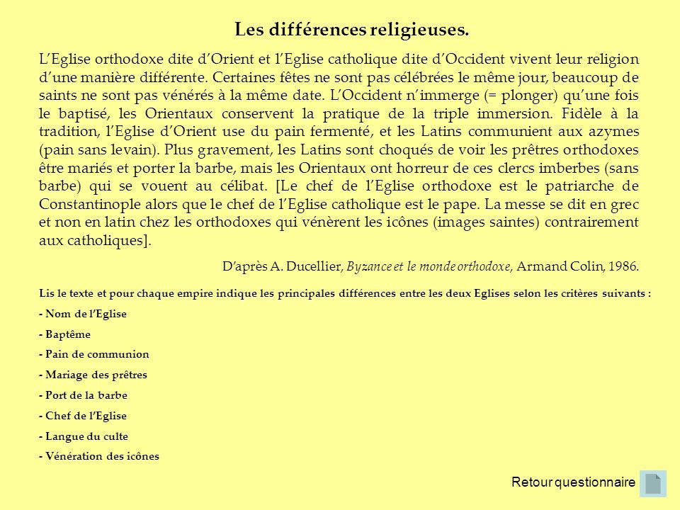 Les différences religieuses.