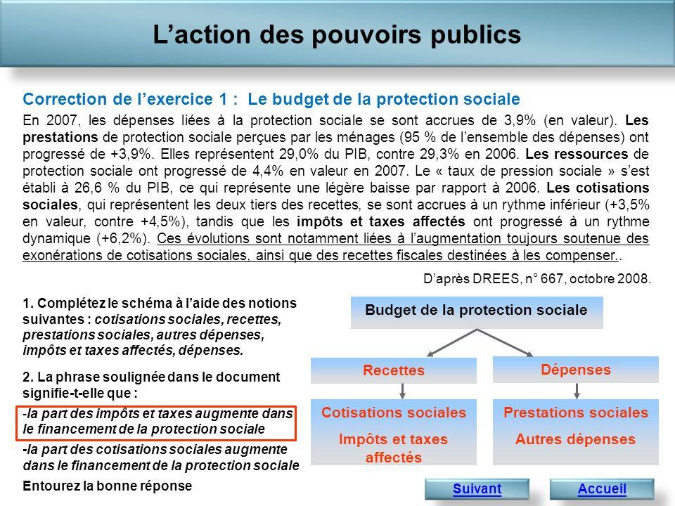 L'action des pouvoirs publics
