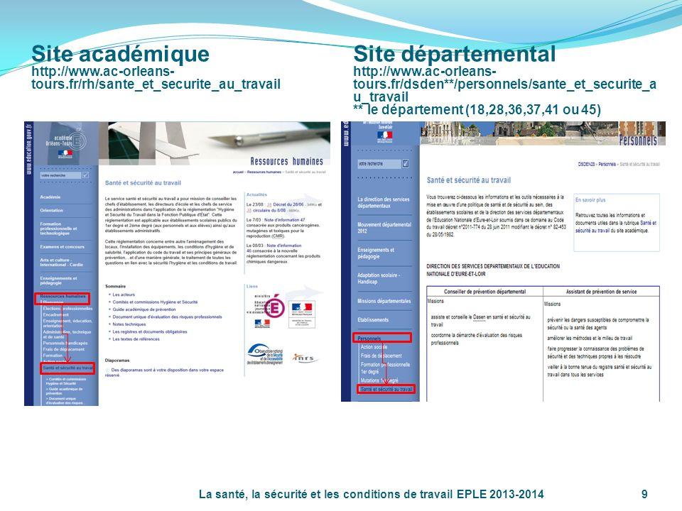 Site académique Site départemental