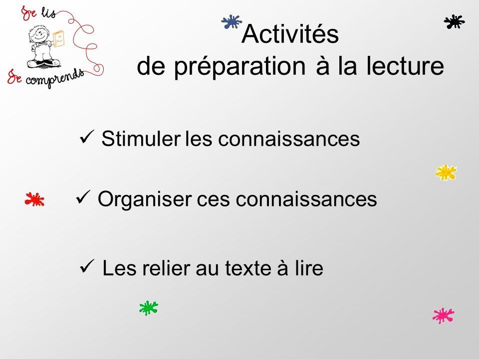 Activités de préparation à la lecture