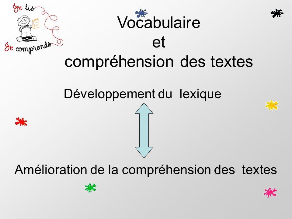 Vocabulaire et compréhension des textes