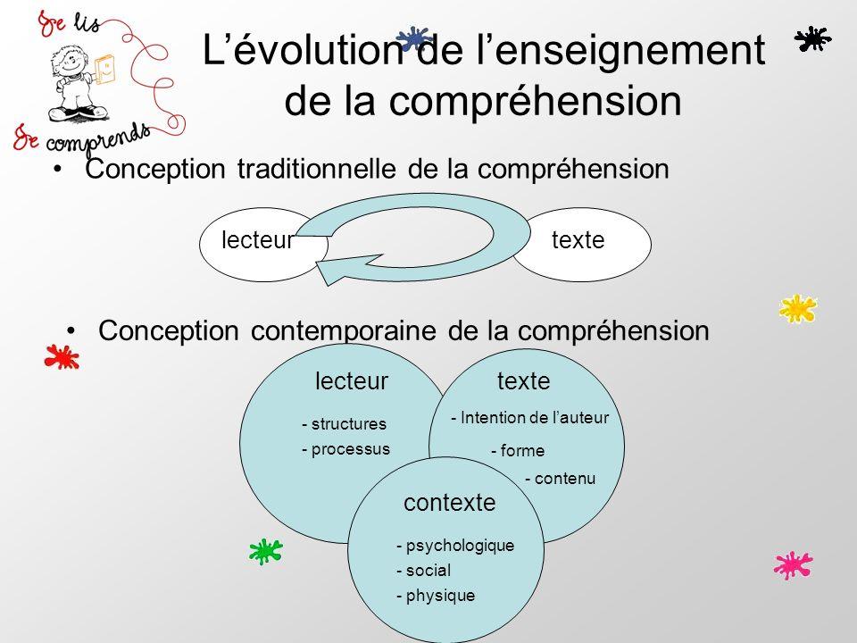 L'évolution de l'enseignement de la compréhension