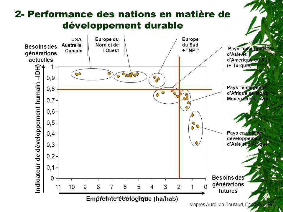 2- Performance des nations en matière de développement durable