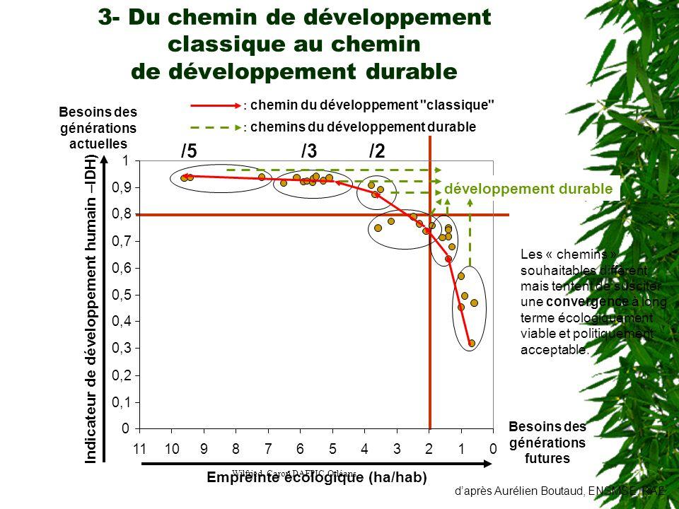 3- Du chemin de développement classique au chemin de développement durable