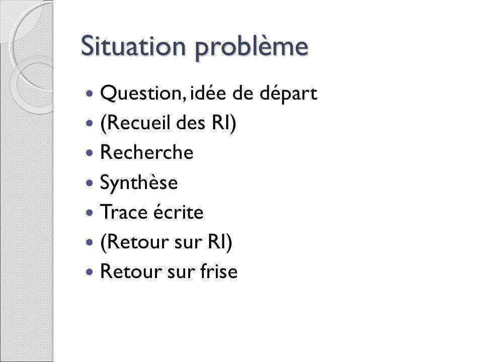 Situation problème Question, idée de départ (Recueil des RI) Recherche