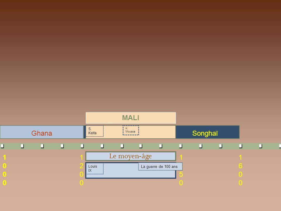 MALI Ghana Songhaï 1000 1200 Le moyen-âge 1450 1600 13