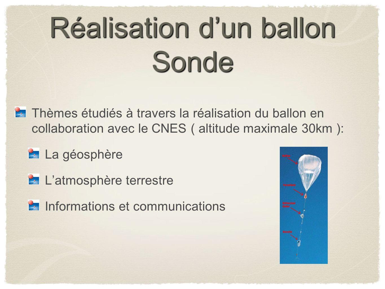 Réalisation d'un ballon Sonde