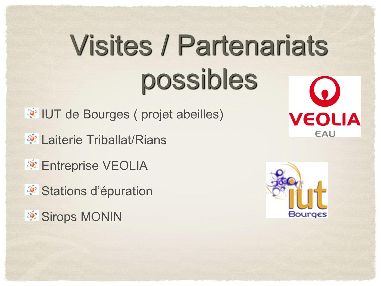 Visites / Partenariats possibles