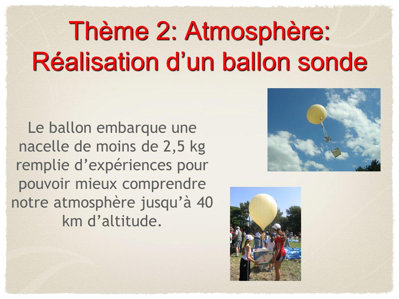 Thème 2: Atmosphère: Réalisation d'un ballon sonde