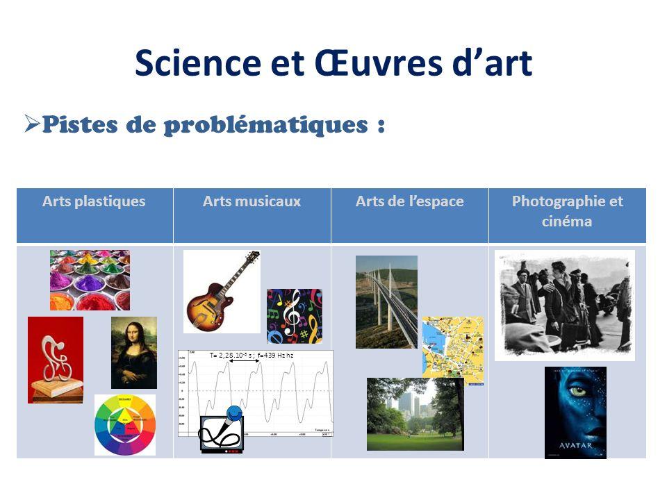 Science et Œuvres d'art