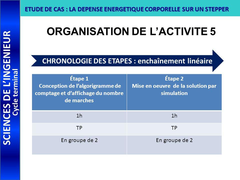 ORGANISATION DE L'ACTIVITE 5
