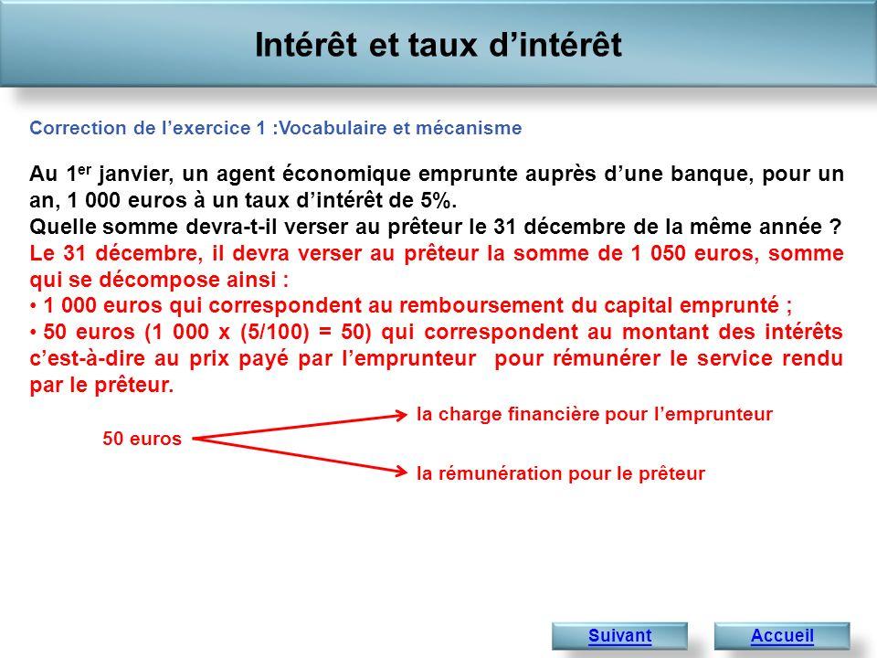 Intérêt et taux d'intérêt