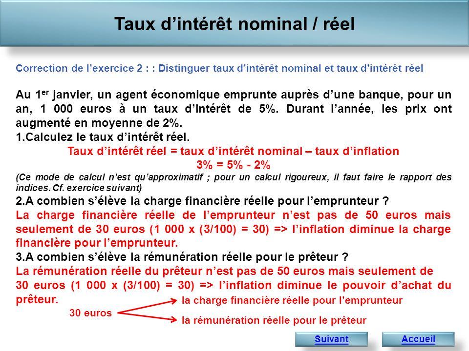 Taux d'intérêt nominal / réel