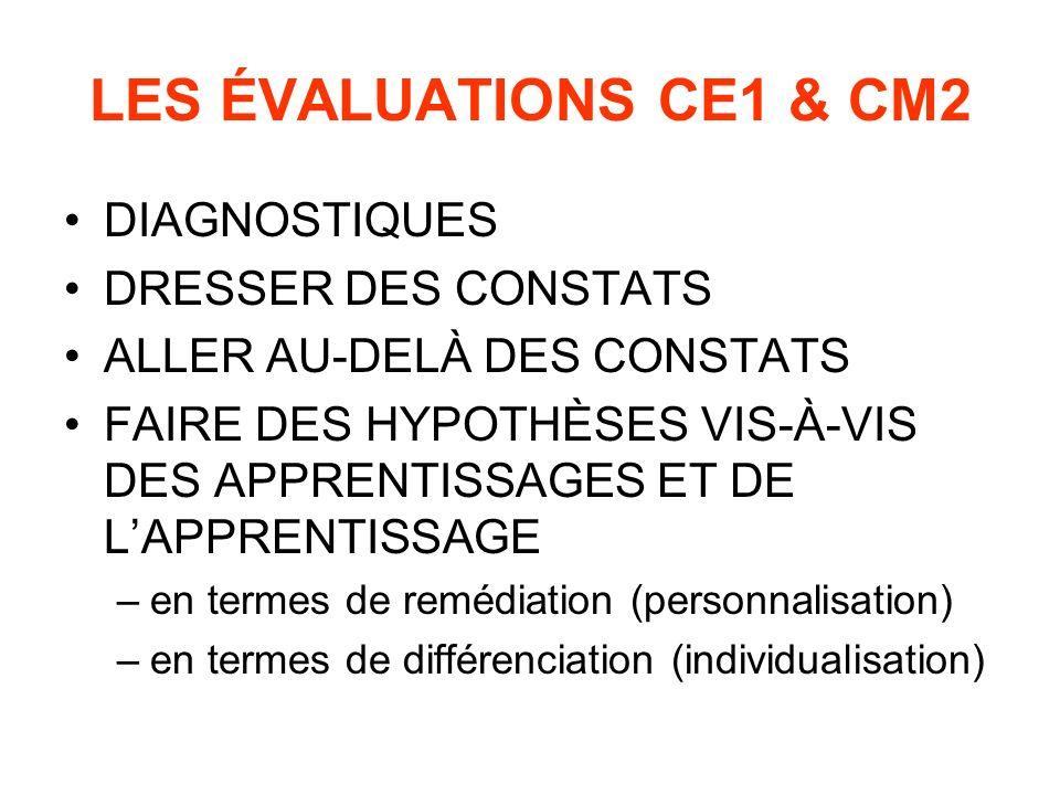 LES ÉVALUATIONS CE1 & CM2 DIAGNOSTIQUES DRESSER DES CONSTATS
