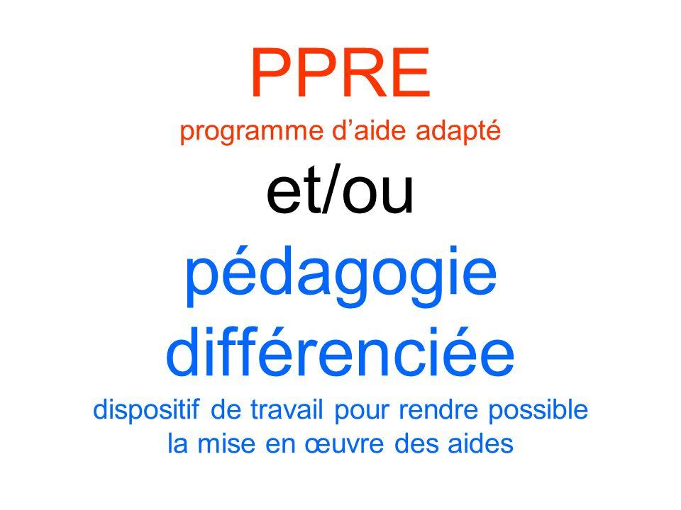 PPRE programme d'aide adapté et/ou pédagogie différenciée dispositif de travail pour rendre possible la mise en œuvre des aides