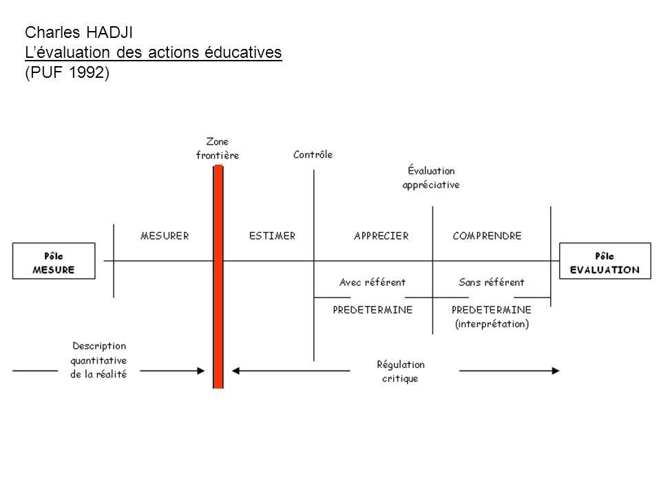 Charles HADJI L'évaluation des actions éducatives (PUF 1992)