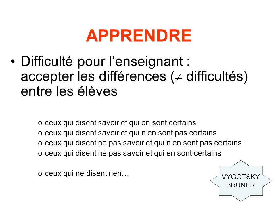 APPRENDRE Difficulté pour l'enseignant : accepter les différences ( difficultés) entre les élèves.