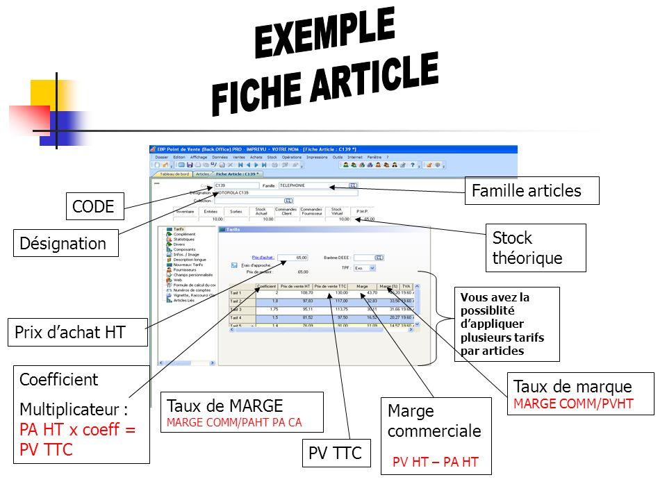 EXEMPLE FICHE ARTICLE Famille articles CODE Stock théorique